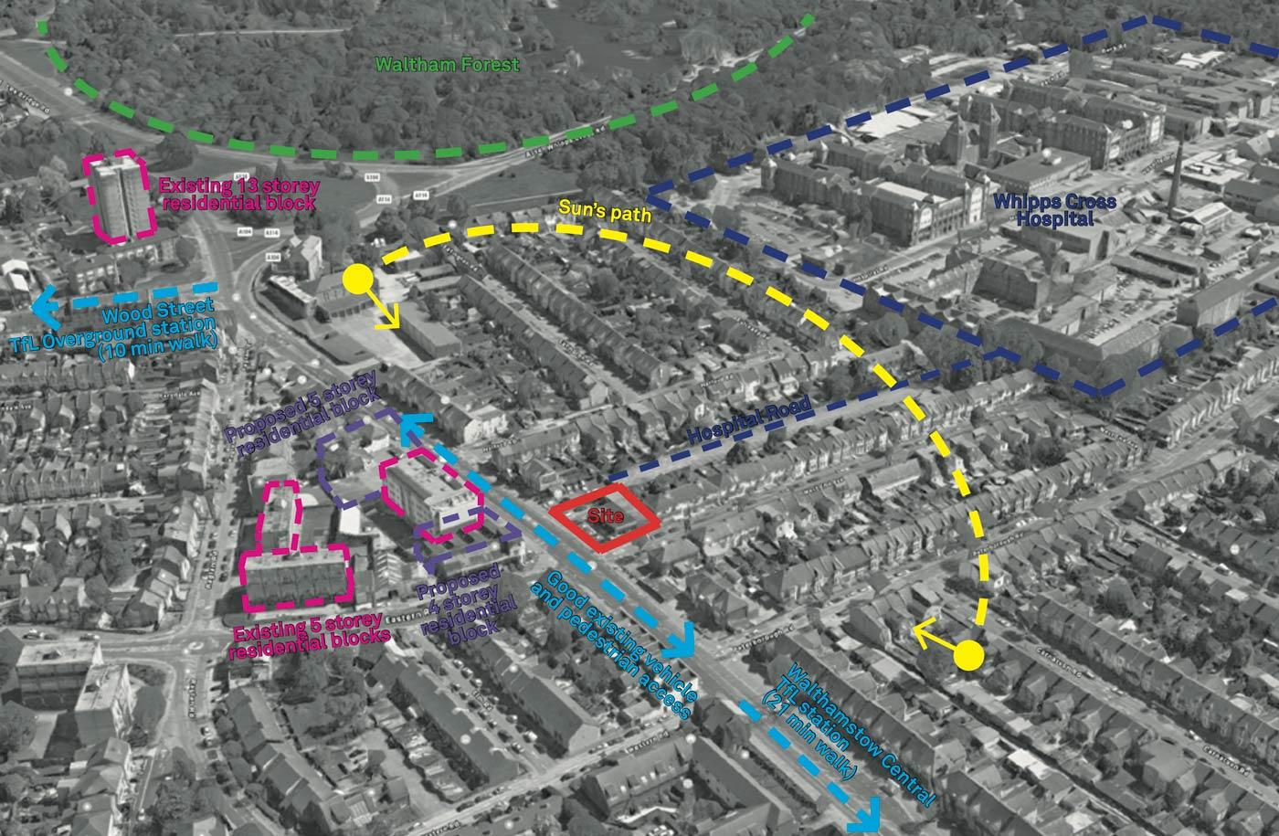 Site analysis feasibility study